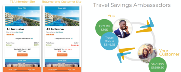 Travel price differences for the TSA member and customer site